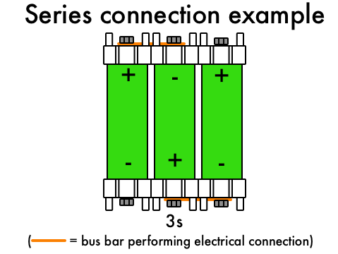 3s VRUZEND series connection example