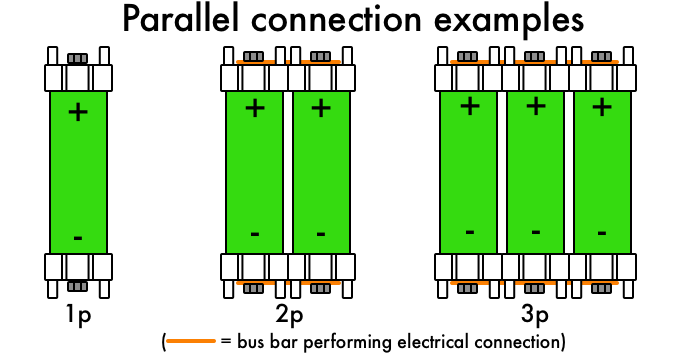 VRUZEND parallel connection